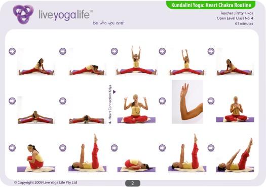 Kundalini-Yoga-Chakras-Class-4